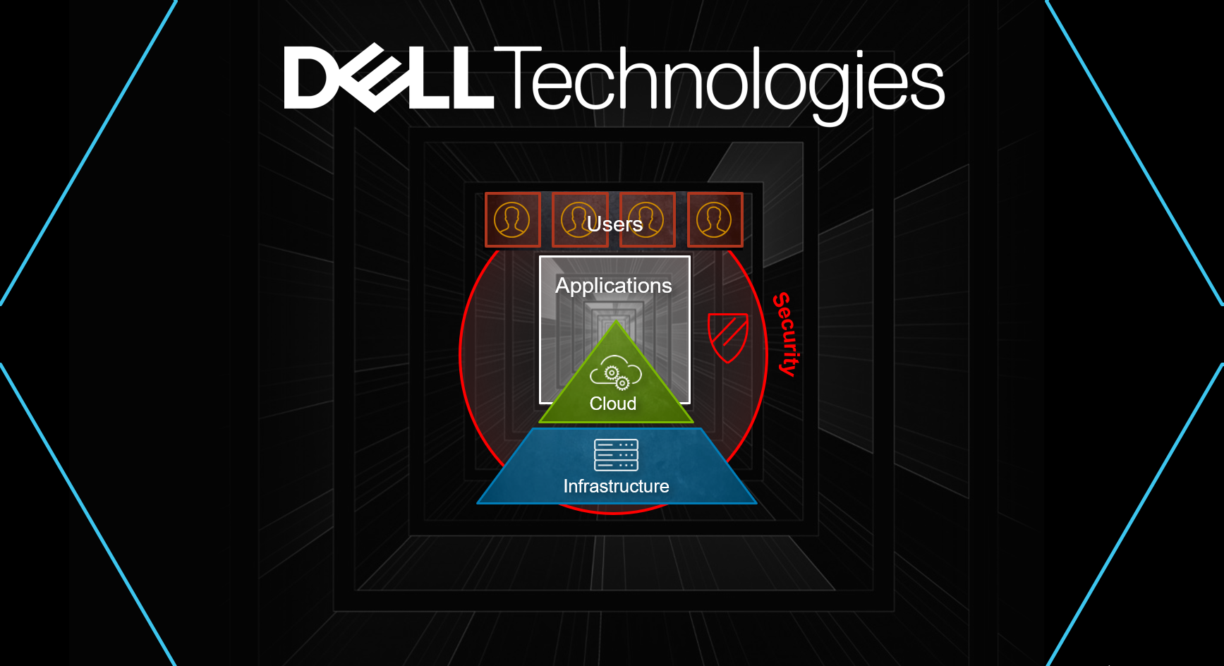Dell Technology Advantage