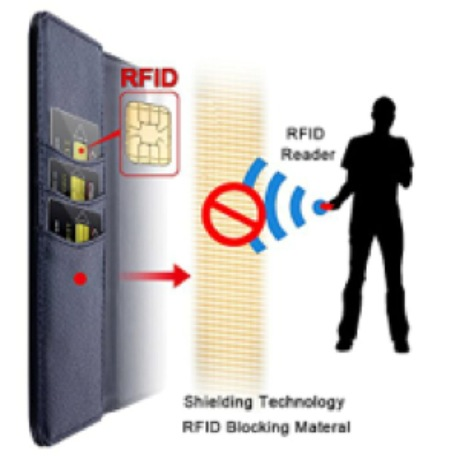 metro rfid case summary Metro group sold on business value of rfid and networking technology executive summary customer name metro group industry retail in this case the retail industry.
